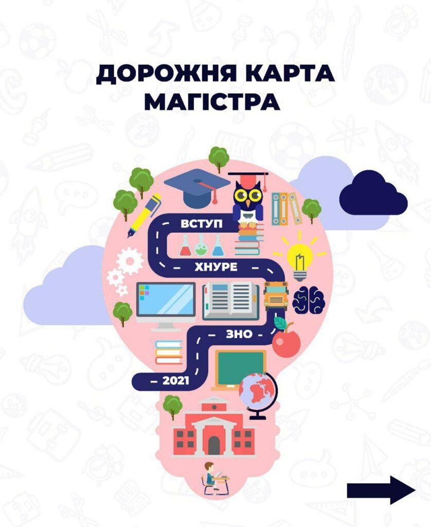 Дорожня карта магістра